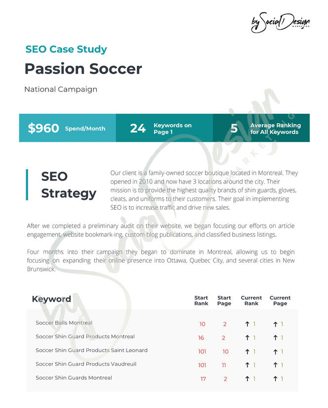 SEO Strategy - Sports & Fitness