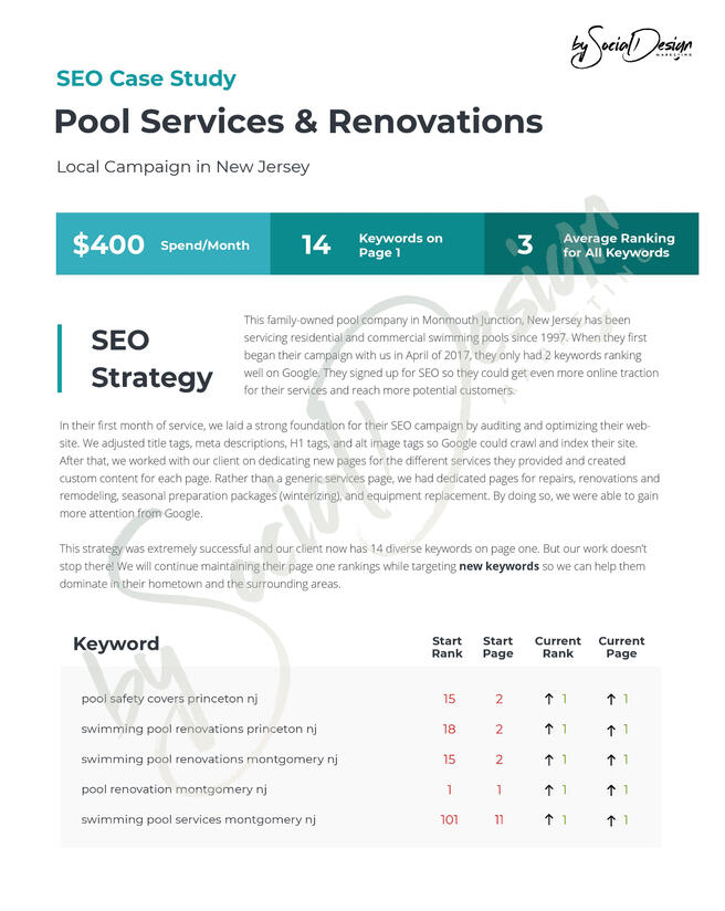 SEO Strategy - Pool Business